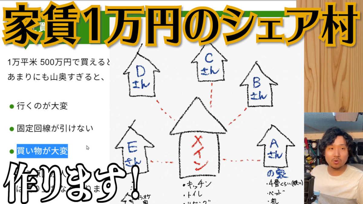山林で家賃1万円の家を量産するビジネス